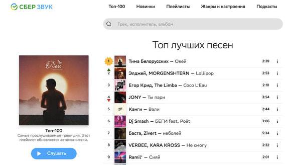 Сбербанк запустит конкурента «Яндекс.Музыки»