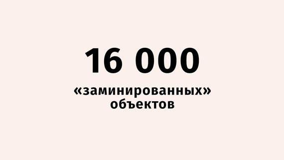 Чем ответило ФСБ на «телефонный терроризм»