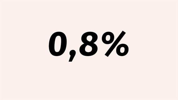 Что меняет рост реальных располагаемых доходов на 0,8%